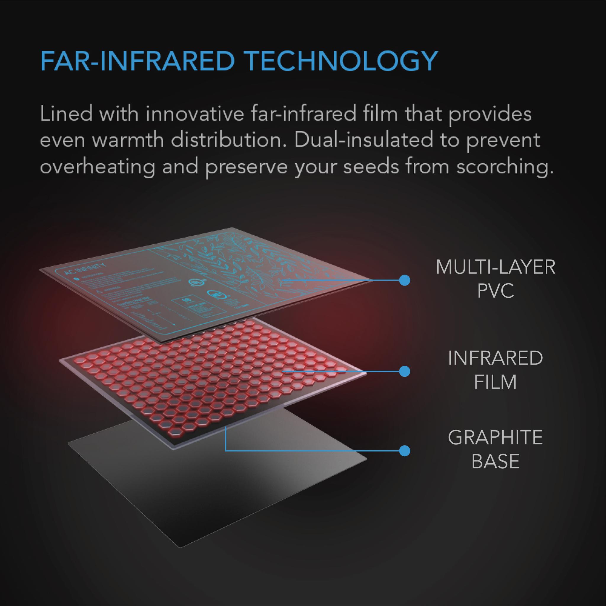 Far-infrared technology