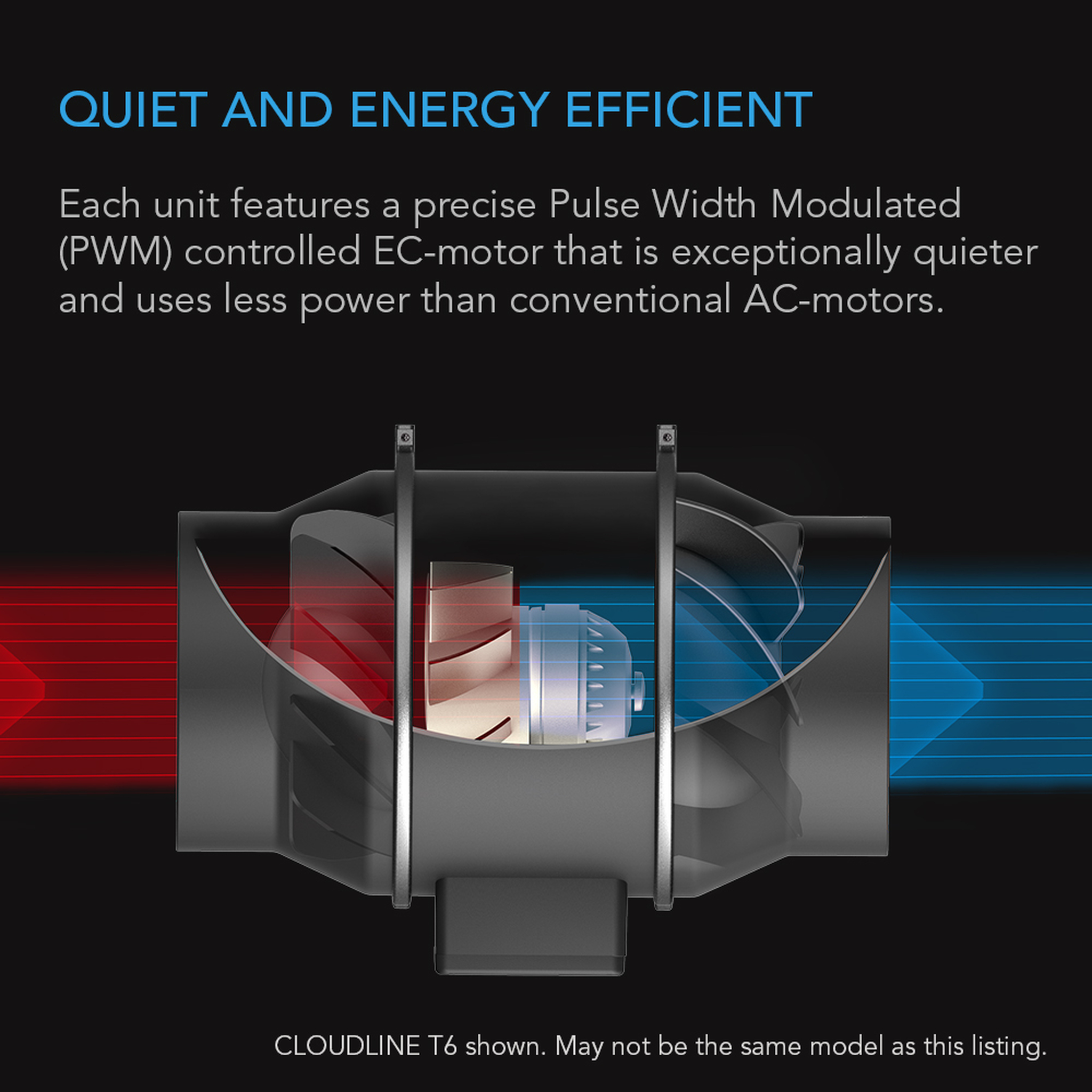 Quiet and Energy Efficient Design