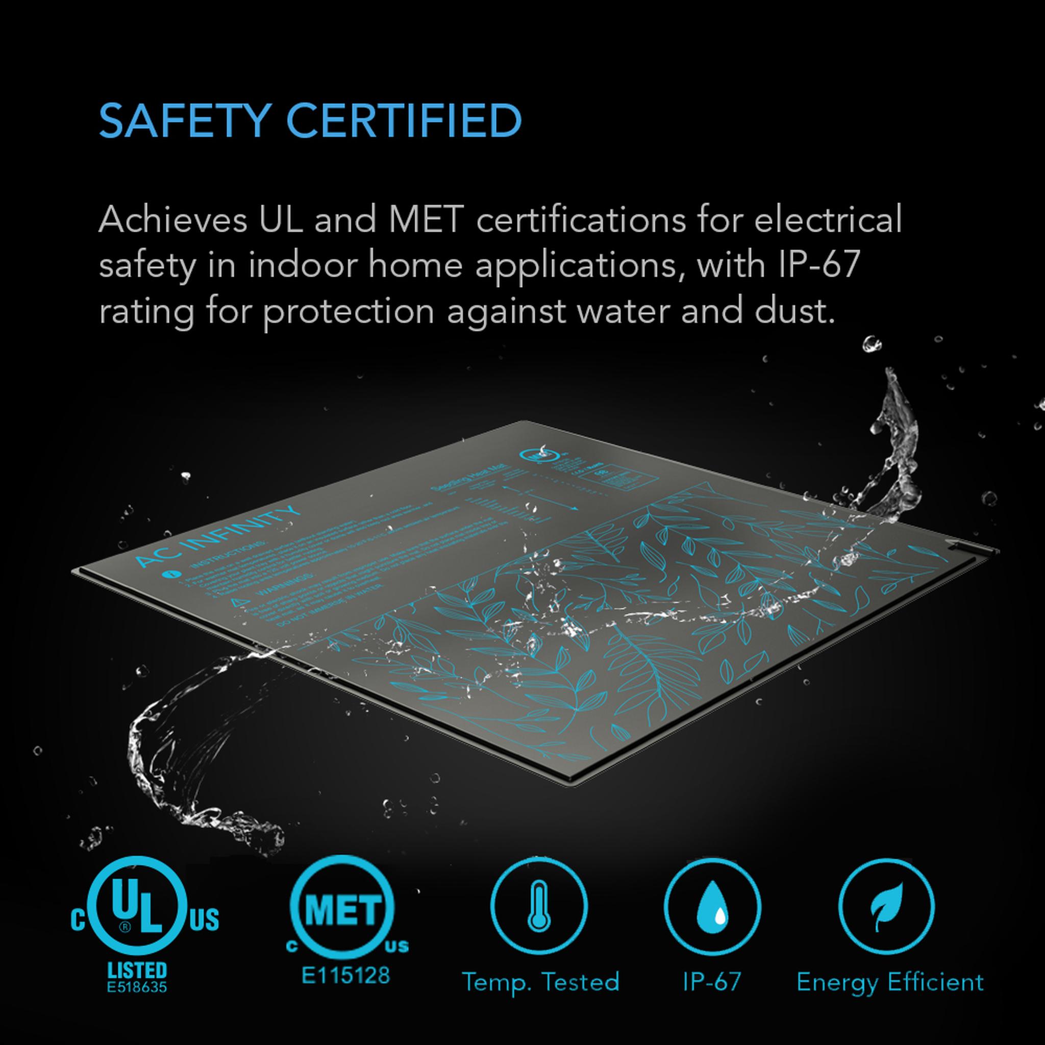 Safety Certified Heat Mats