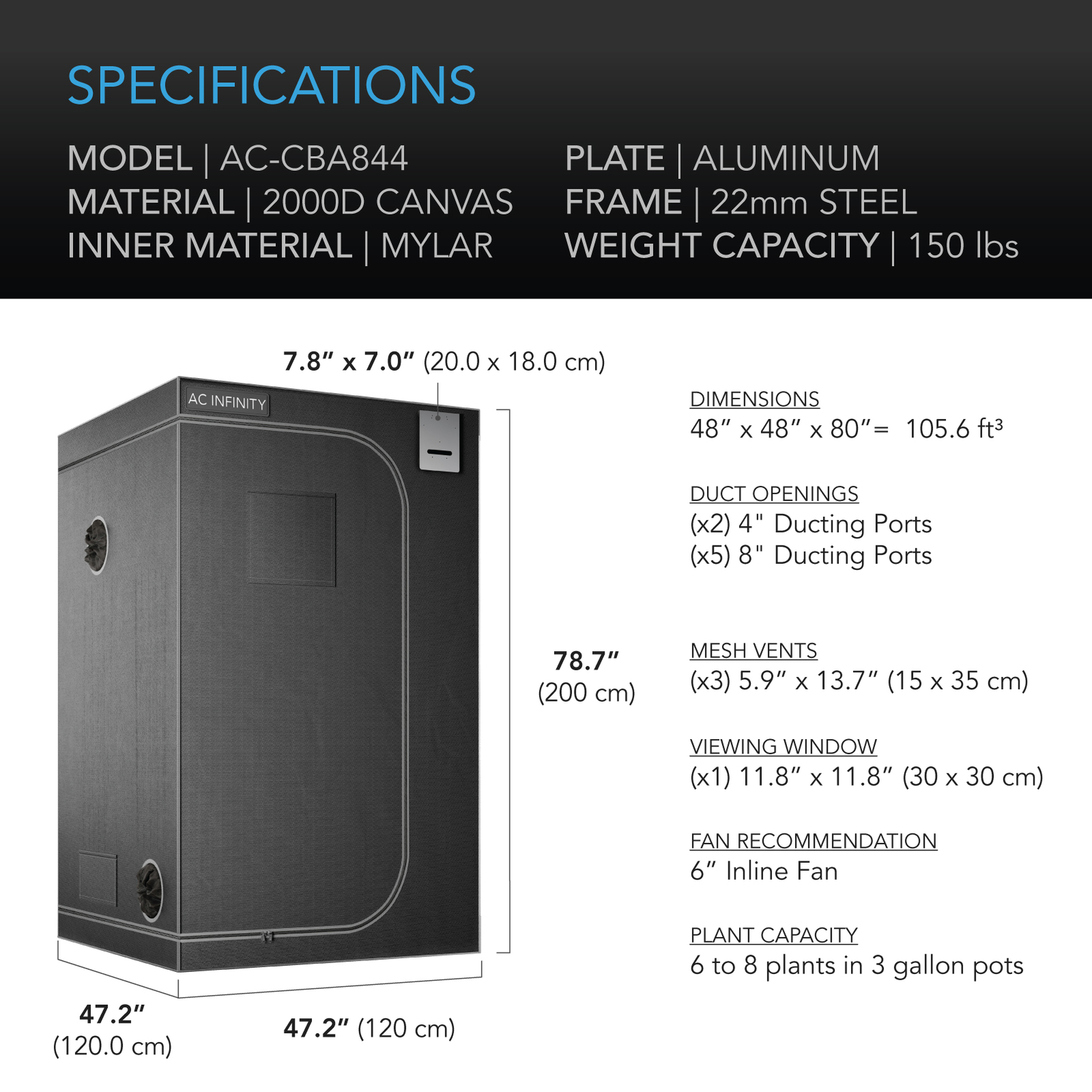 Cloudlab 844 Specifications